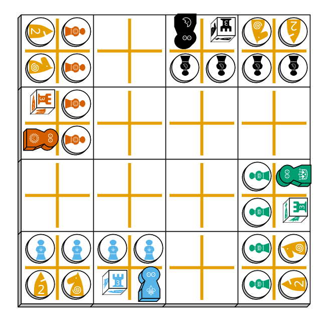 Chaturaji starting diagram