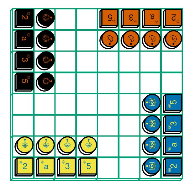 Chaturaji diagram