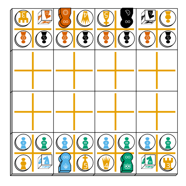 Ultima starting diagram
