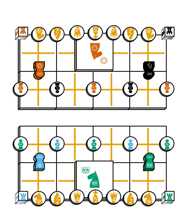 Xiangqi (Chinese Chess) starting diagram