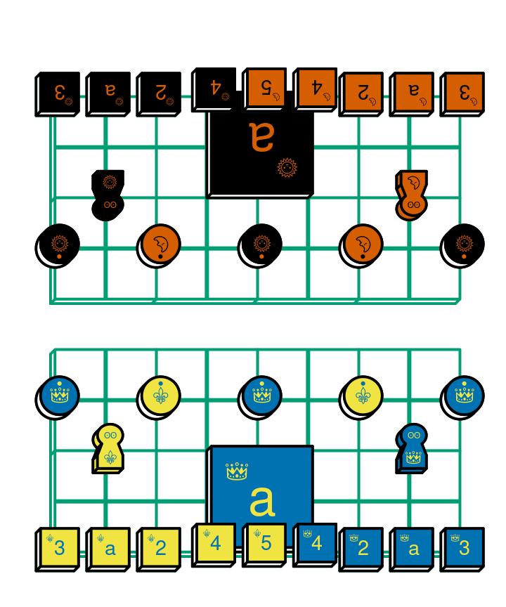 Xiangqi starting diagram
