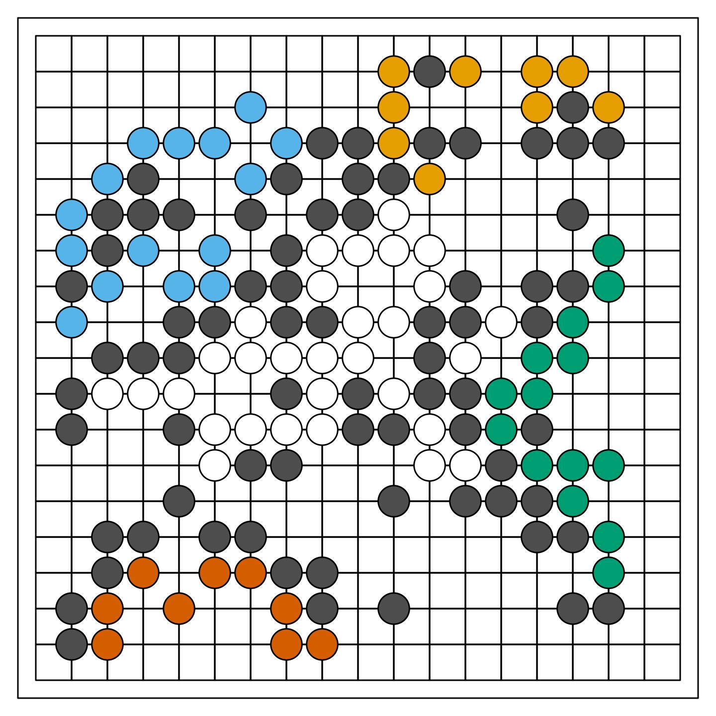 2D Multi-player Go diagram