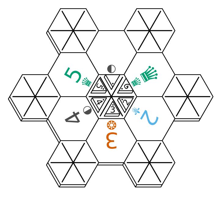 Example hexpack diagram with the built-in 'dejavu' hexpack