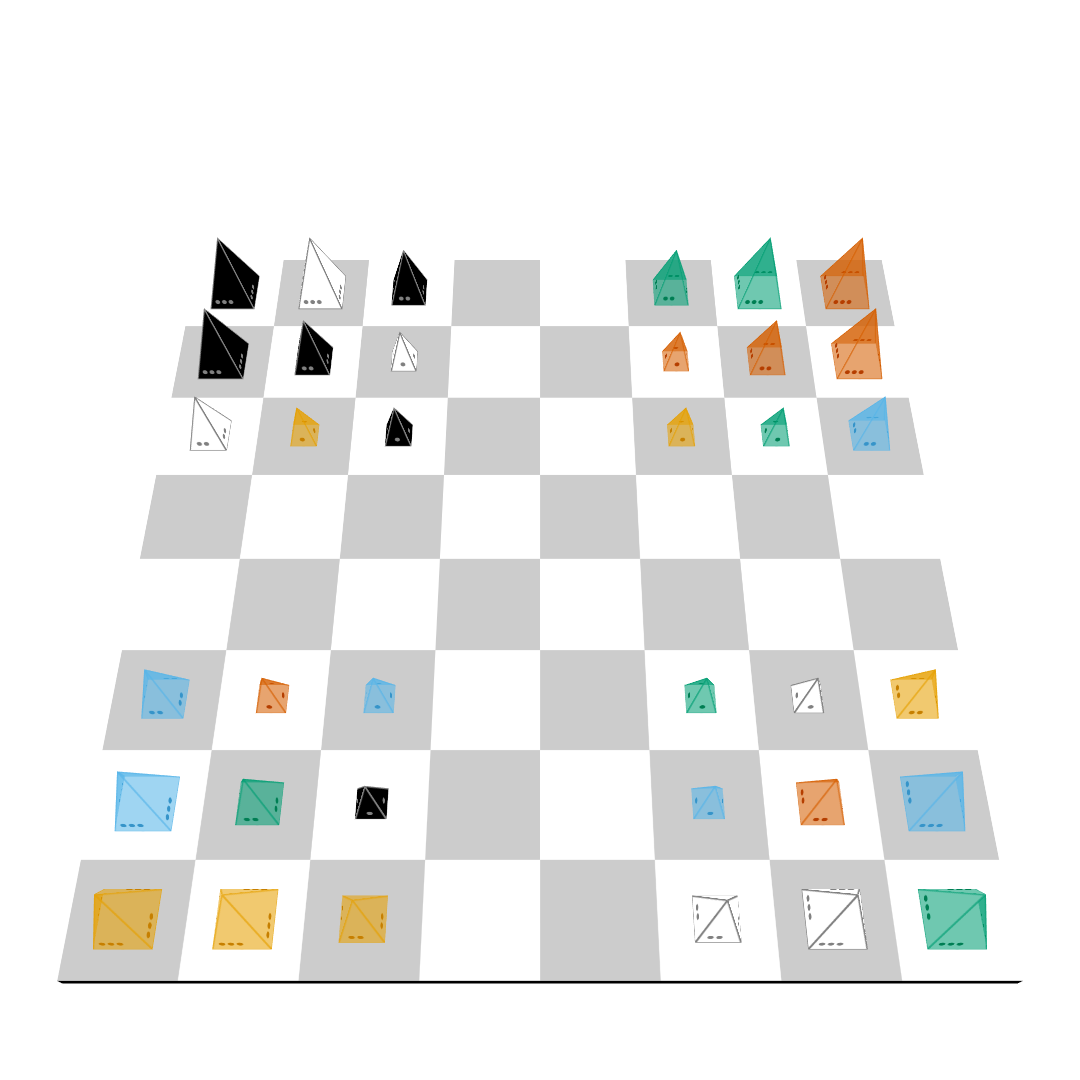 Setup for Andy Looney's Martian Chess (3D rgl)