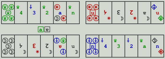 Unicode text diagram for Backgammon